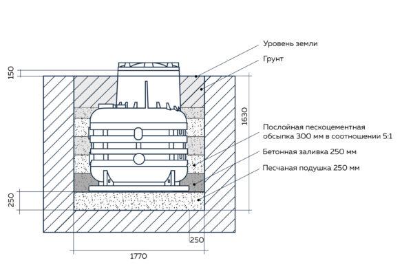 kessonmini 600x401 - Кессон для скважины Термит 1-5