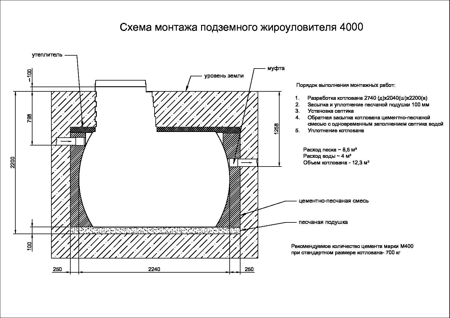 zn4000 pdf - Промышленный жироуловитель Термит 4000